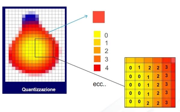 12-quantizzazioni2