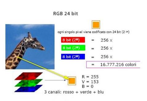 13-canaliRGB