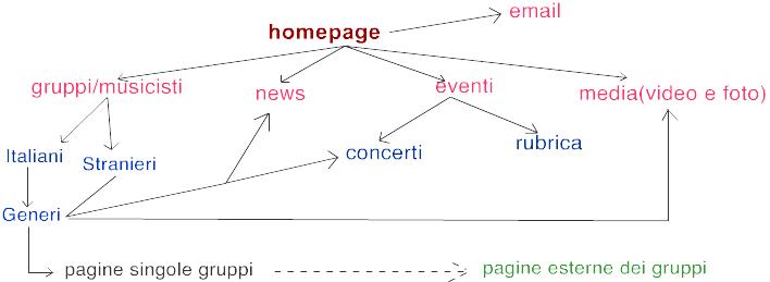 5-mappa_sito
