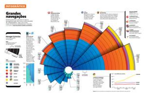 2010-best-infographics-12
