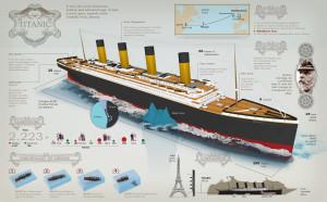 titanic-infographic