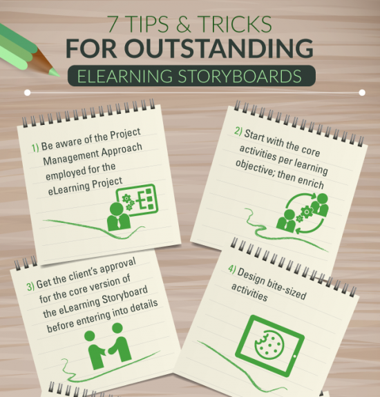 2How-to-Design-Outstanding-eLearning-Storyboards-Infographic-550x575