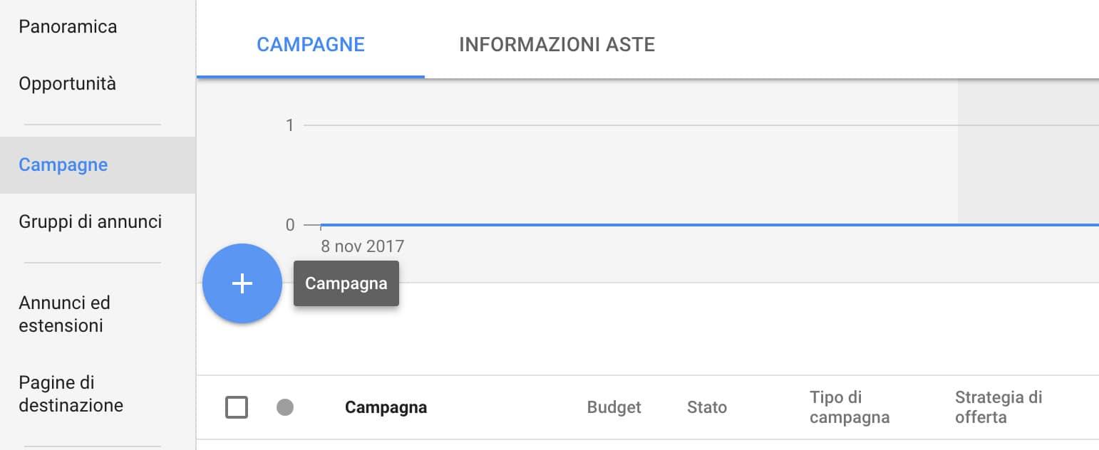 creare-una-campagna-adwords