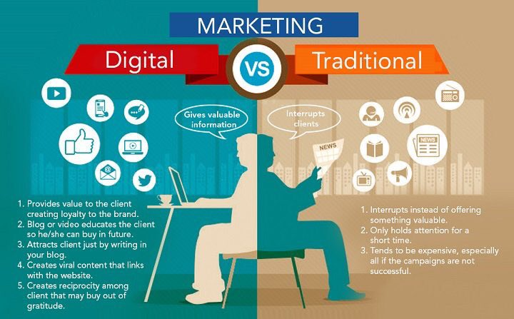 1-differenza-tra-digital-marketing-e-marketing-tradizionale
