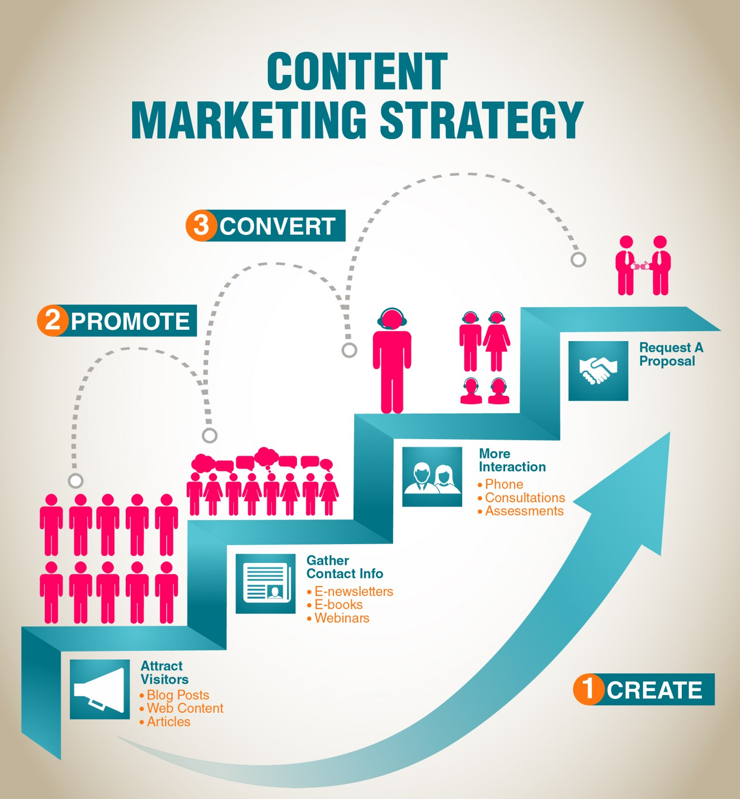 16-strategy-of-content-marketing_537c26d577fa3_w1500