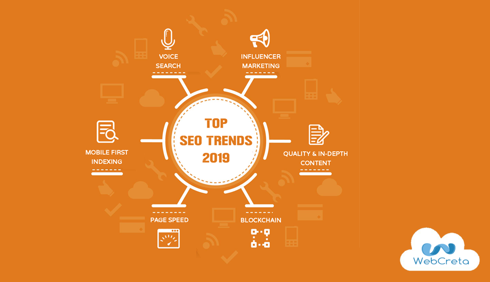 9-webcreta-seo-2019-blog