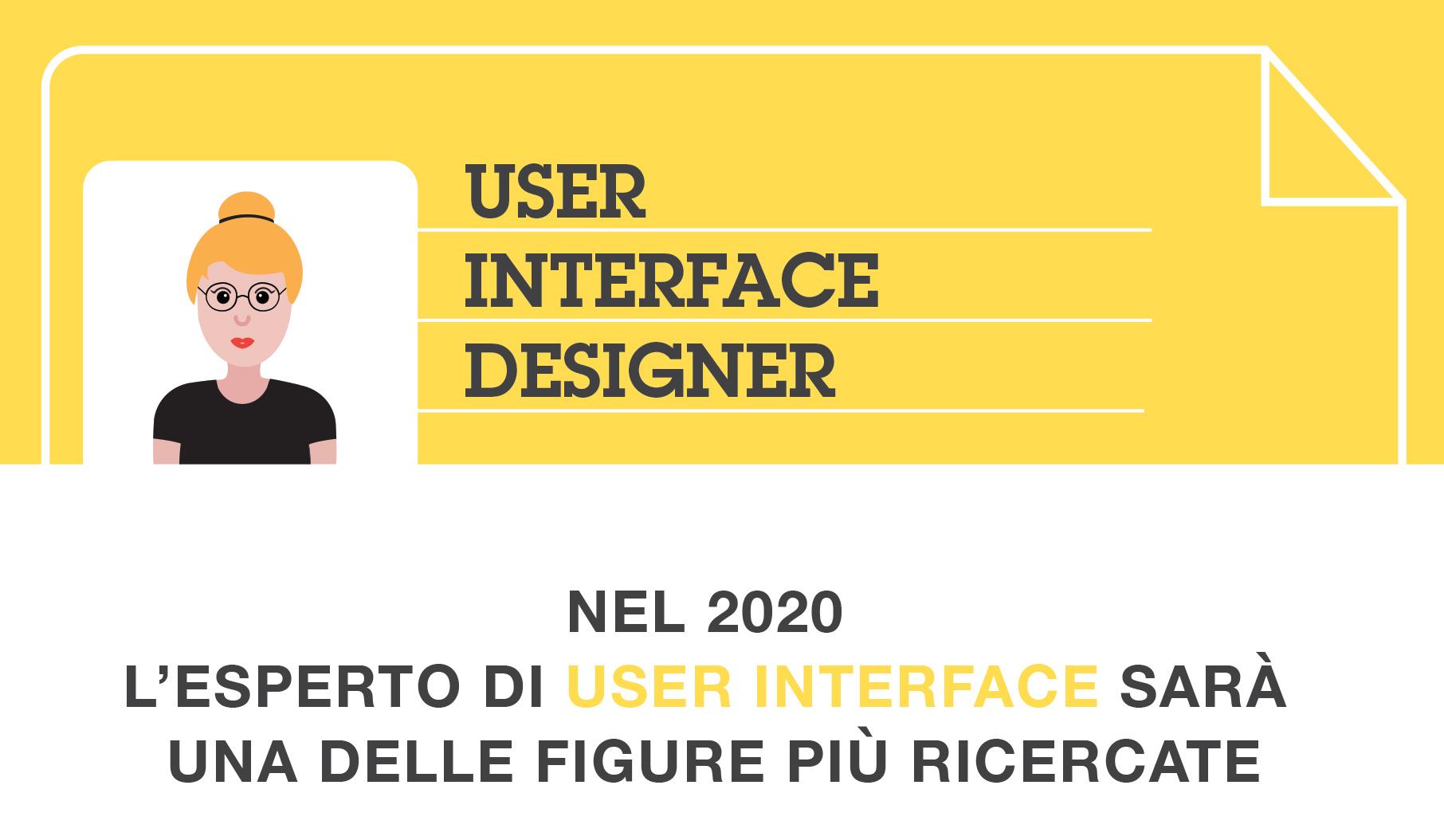 15-Infografica_UI_designer-TAG-Innovation_school