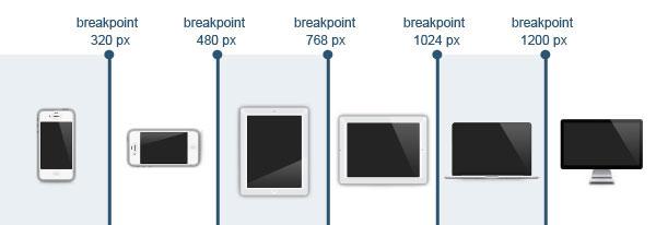 17-breakpoints1