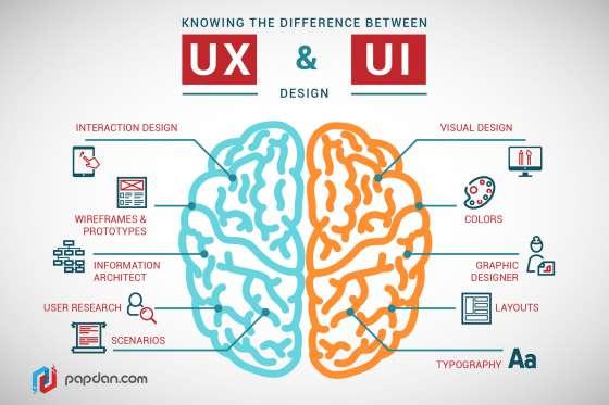 2-ux-designer