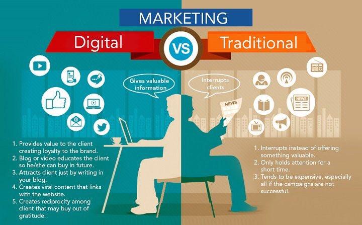 1-differenza-tra-digital-marketing-e-marketing-tradizionale