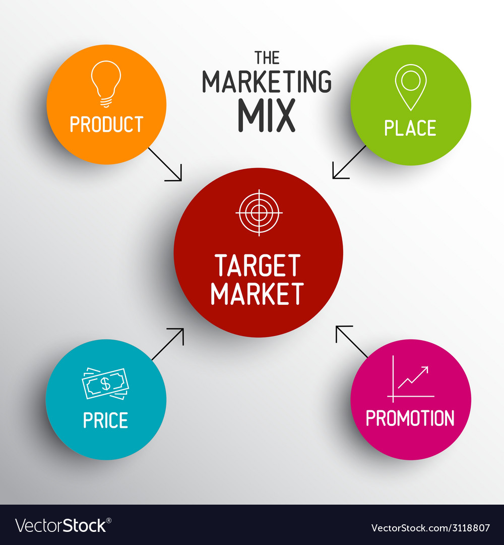 4p-marketing-mix-model-price-product-promotion-vector-3118807