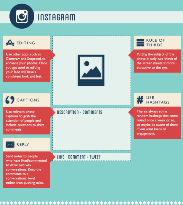 social-network-posts-5Instagram